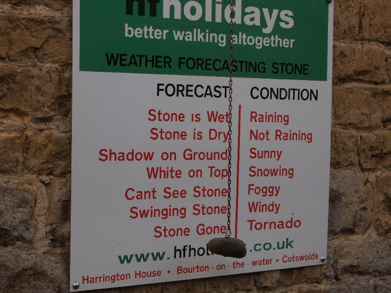 Harrington House weather forecaster