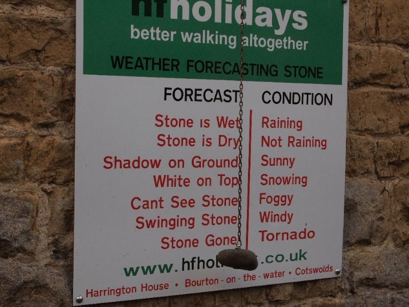 Harrington House weather forecaster
